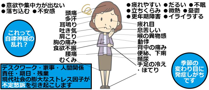 ストレス社会,腰痛,肩こり,首こり,腰痛,不眠,原因